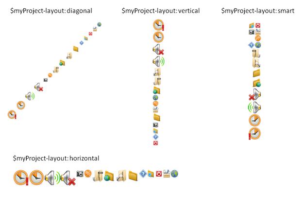 Compass kann CSS-Sprites in allen gängigen Layouts erstellen