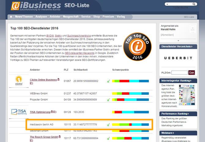 iBusiness - SEO-Agentur Ranking 2016