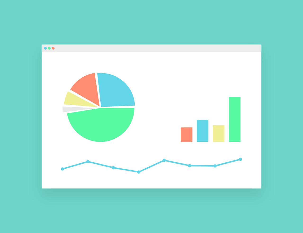 Google Analytics 4 (GA 4 )