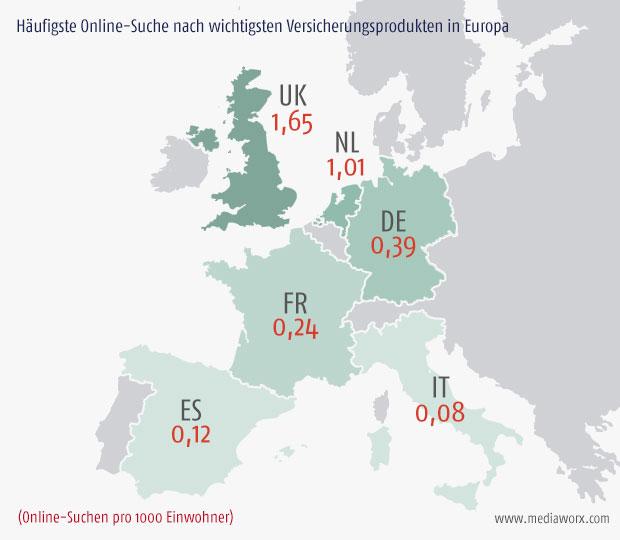 Durchschnittliche Ratio bei den analysierten Ländern