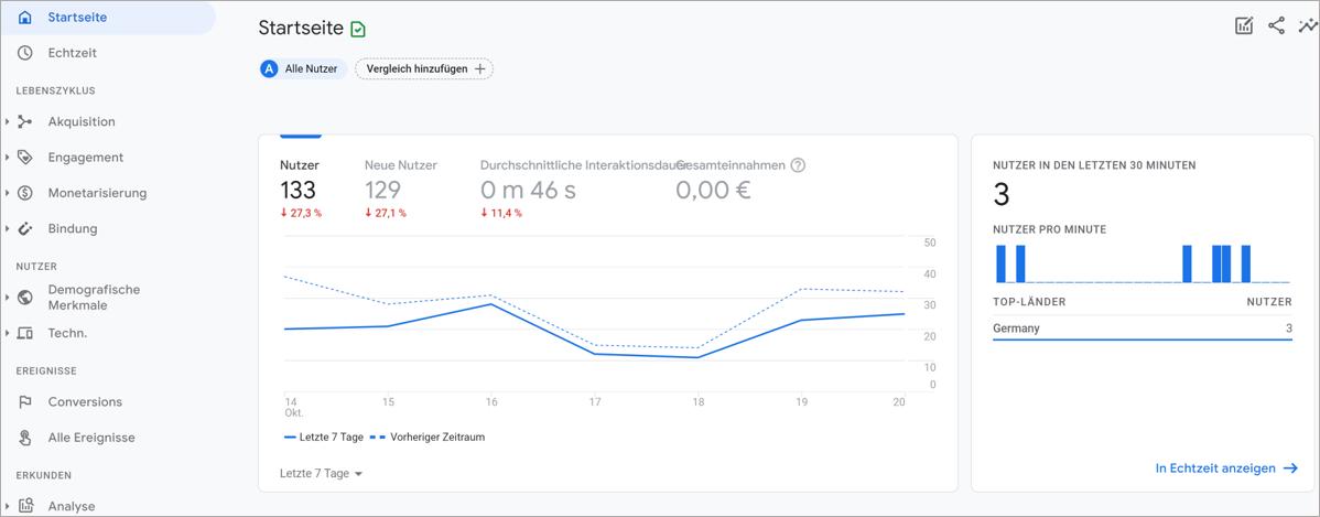 Google Analytics 4 neue Oberfläche
