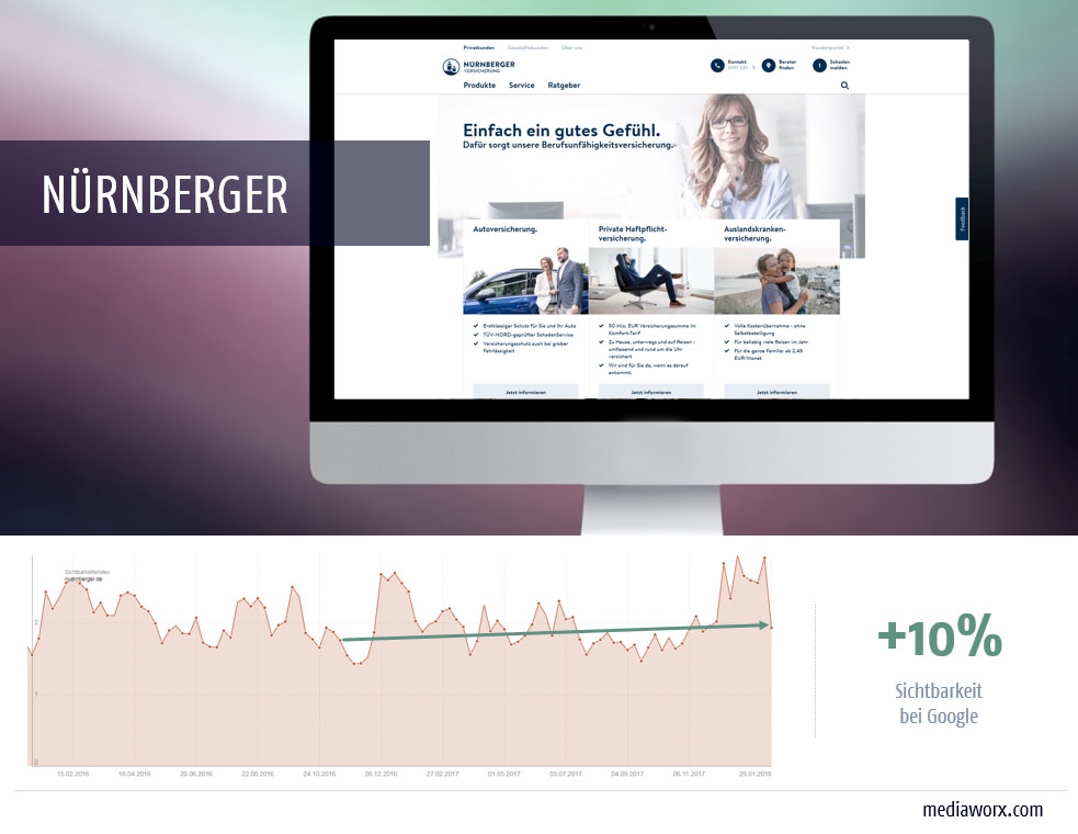 nuernberger-versicherung web relaunch 2017