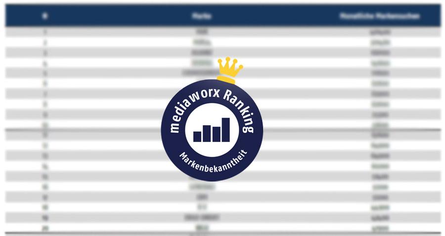 Versicherungsmarken Ranking 2017